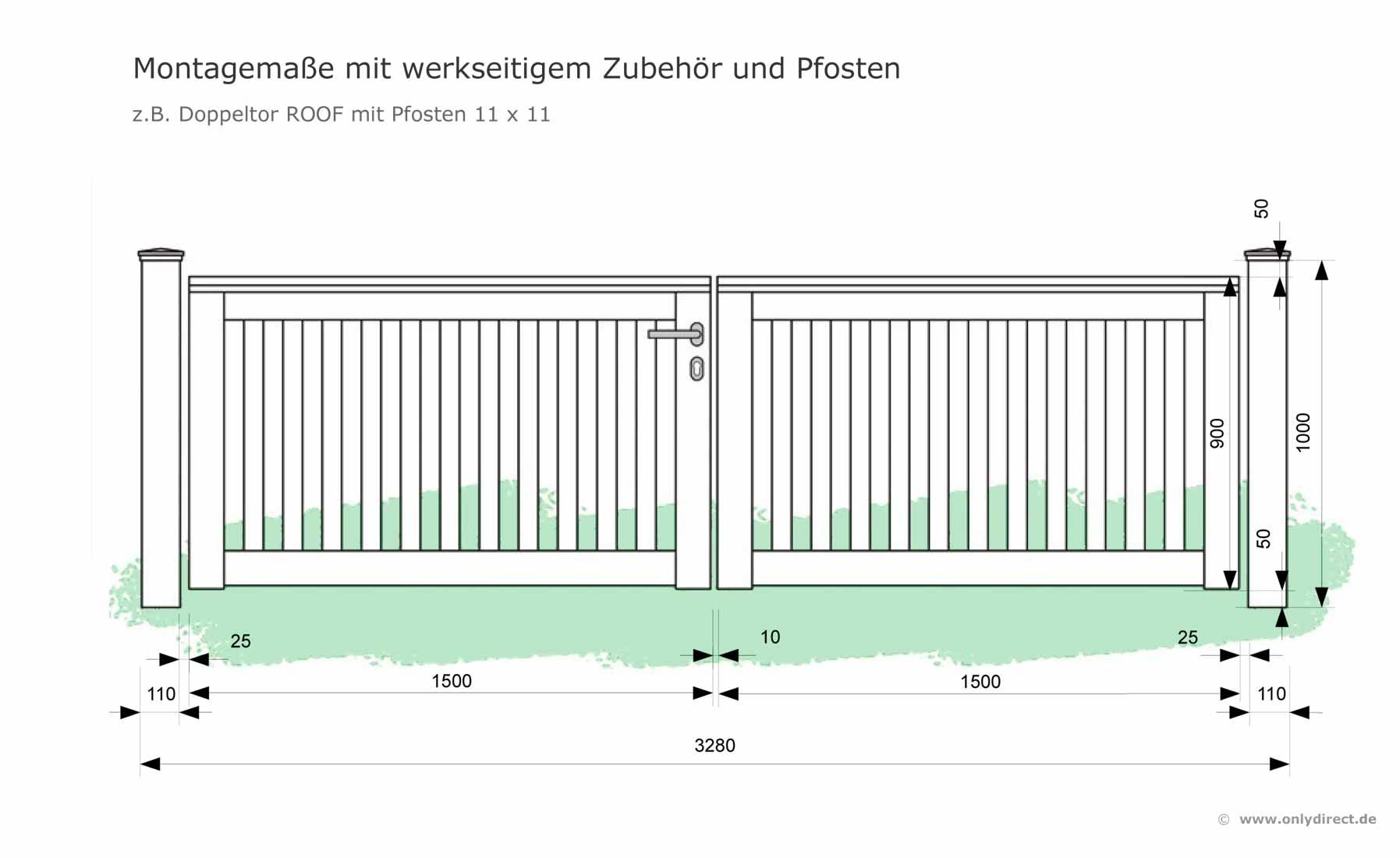 Montagemasse-Gartentore-ONLY-Doppeltor